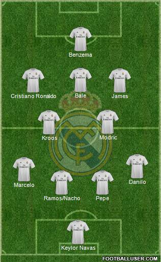 1375266_Real_Madrid_CF Posible alineación del Real Madrid - Jornada 15 - Comunio-Biwenger