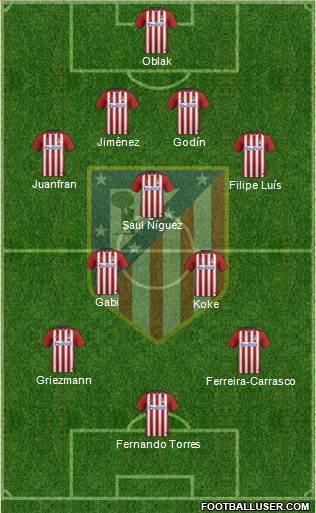 1375538_C_Atletico_Madrid_SAD Posible alineación del Atlético de Madrid - Jornada 15 - Comunio-Biwenger
