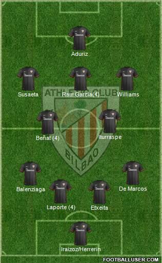 1376061_Athletic_Club Posible alineación del Athletic Club - Jornada 15 - Comunio-Biwenger
