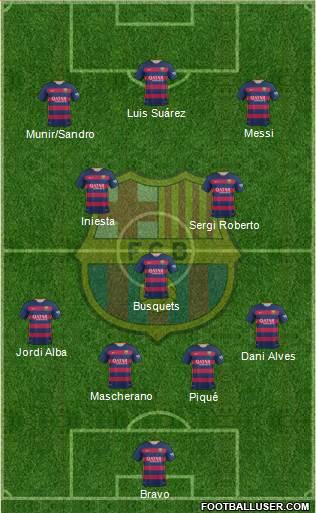 1376227_FC_Barcelona Posible alineación del Barcelona - Jornada 15 - Comunio-Biwenger