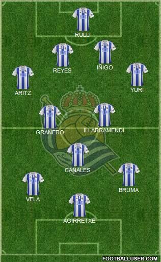 1378596_Real_Sociedad_SAD Posible alineación de la Real Sociedad - Jornada 16 - Comunio-Biwenger