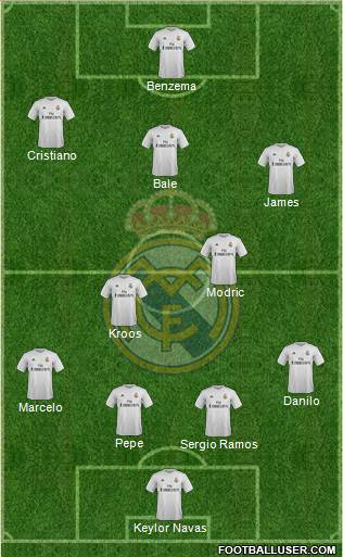 1378701_Real_Madrid_CF Posible alineación del Real Madrid - Jornada 16 - Comunio-Biwenger