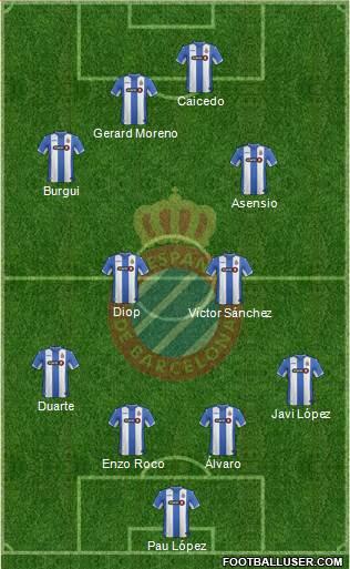 1379033_RCD_Espanyol_de_Barcelona_SAD Posible alineación del Espanyol - Jornada 16 - Comunio-Biwenger