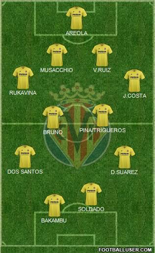 1379696_Villarreal_CF_SAD Posible alineación del Villarreal - Jornada 16 - Comunio-Biwenger
