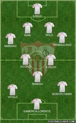 1382054_Sevilla_FC_SAD Posible alineación del Sevilla - Jornada 17 - Comunio-Biwenger