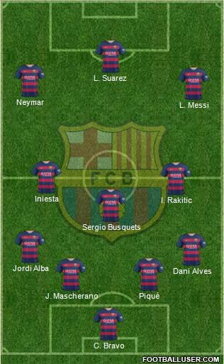 1382373_FC_Barcelona Posible alineación del Barcelona - Jornada 17 - Comunio-Biwenger