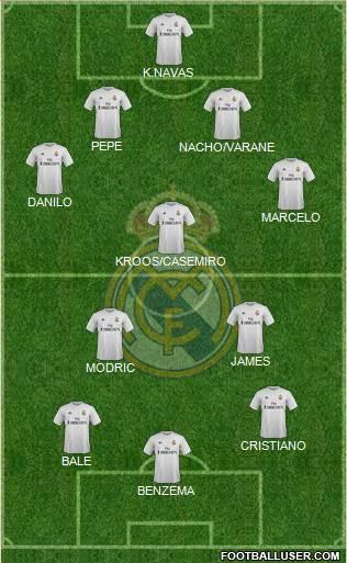 1382806_Real_Madrid_CF Posible alineación del Real Madrid - Jornada 17 - Comunio-Biwenger