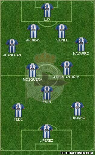 1383947_RC_Deportivo_de_La_Coruna_SAD Posible alineación del Deportivo - Jornada 18 - Comunio-Biwenger