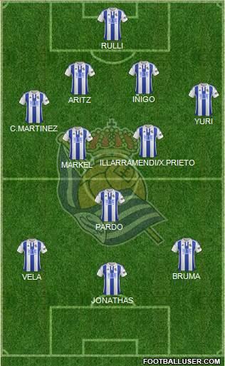 1385976_Real_Sociedad_SAD Posible alineación de la Real Sociedad - Jornada 19 - Comunio-Biwenger