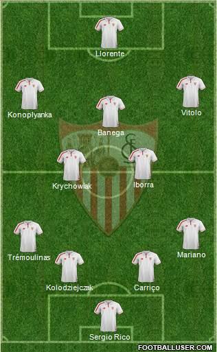 1386849_Sevilla_FC_SAD Posible alineación del Sevilla - Jornada 19 - Comunio-Biwenger