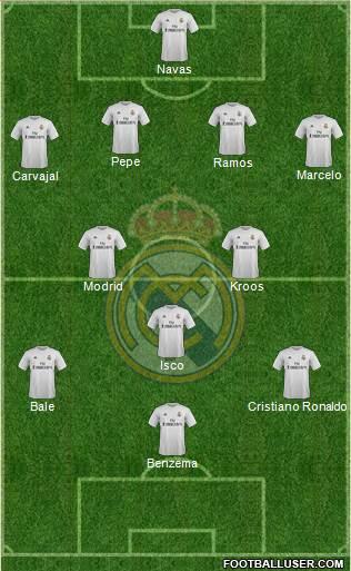 1387301_Real_Madrid_CF Posible alineación del Real Madrid - Jornada 19 - Comunio-Biwenger
