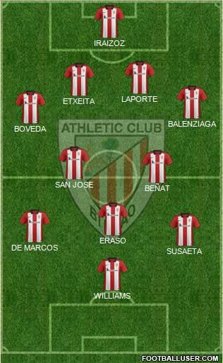 1392333_Athletic_Club Posible alineación del Athletic - Jornada 20 - Comunio-Biwenger