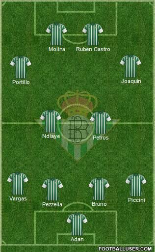 1393251_Real_Betis_B_SAD Posible alineación del Betis - Jornada 20 - Comunio-Biwenger