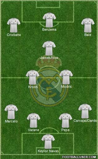 1393391_Real_Madrid_CF Posible alineación del Real Madrid - Jornada 20 - Comunio-Biwenger