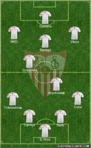 1393469_Sevilla_FC_SAD Posible alineación del Sevilla - Jornada 20 - Comunio-Biwenger