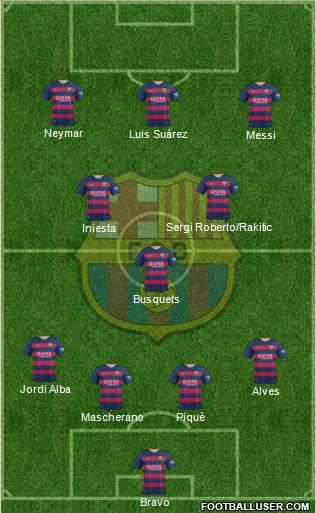 1393496_FC_Barcelona Posible alineación del Barcelona - Jornada 20 - Comunio-Biwenger