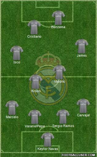 1396540_Real_Madrid_CF Posible alineación del Real Madrid - Jornada 21 - Comunio-Biwenger