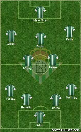 1396763_Real_Betis_B_SAD Posible alineación del Betis - Jornada 21 - Comunio-Biwenger