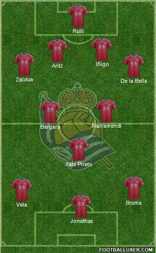 1397028_Real_Sociedad_SAD Posible alineación de la Real Sociedad - Jornada 21 - Comunio-Biwenger