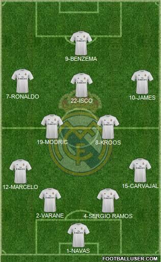1402661_Real_Madrid_CF Posible alineación del Real Madrid - Jornada 22 - Comunio-Biwenger
