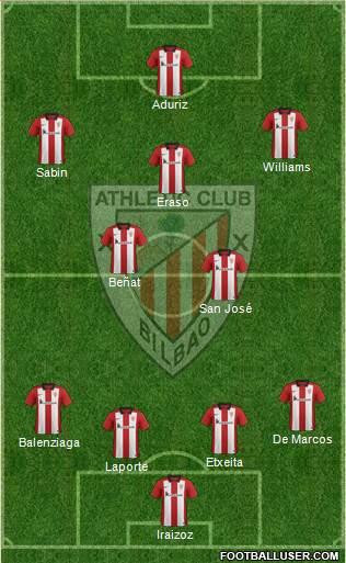 1403208_Athletic_Club Posible alineación del Athletic Club - Jornada 22 - Comunio-Biwenger