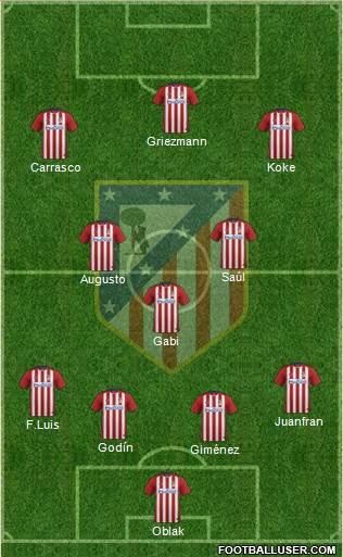1403211_C_Atletico_Madrid_SAD Posible alineación del Atlético de Madrid - Jornada 22 - Comunio-Biwenger