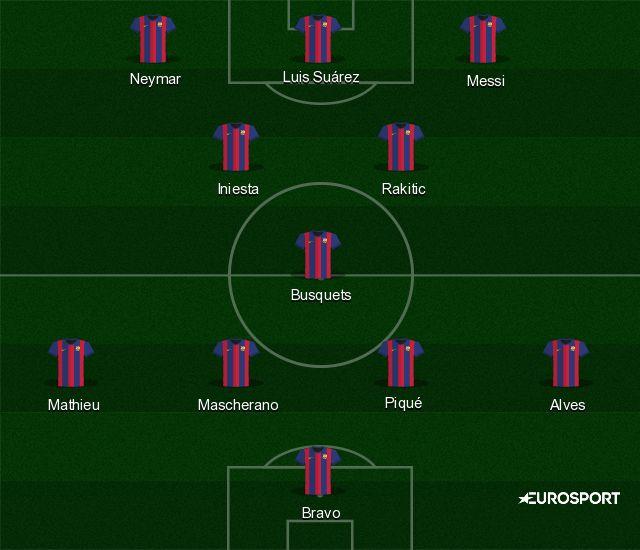 barcelona-1 Posible alineación del Barcelona - Jornada 22 - Comunio-Biwenger