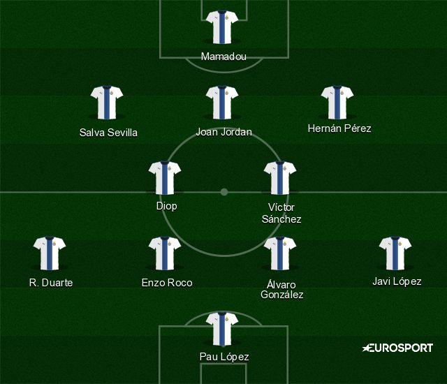 espanyol-1 Posible alineación del Espanyol - Jornada 22 - Comunio-Biwenger