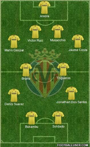 1402888_Villarreal_CF_SAD Posible alineación del Villarreal - Jornada 23 - Comunio-Biwenger