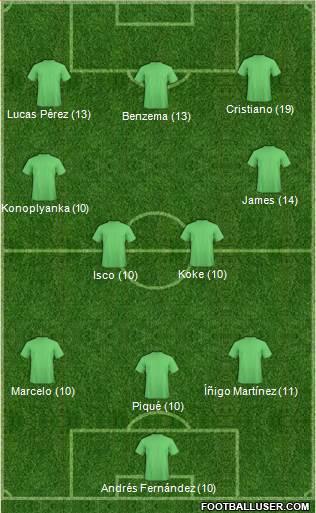 1404761_Dream_Team Once Ideal - Jornada 22 - Comunio-Biwenger