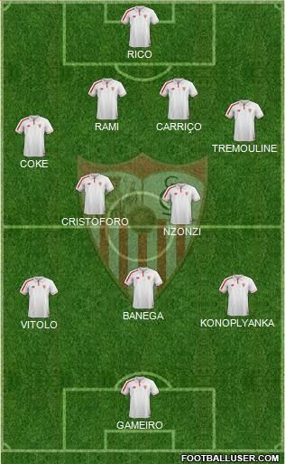 1405204_Sevilla_FC_SAD Posible alineación del Sevilla - Jornada 23 - Comunio-Biwenger