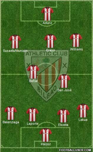1407029_Athletic_Club Posible alineación del Athletic Club - Jornada 23 - Comunio-Biwenger