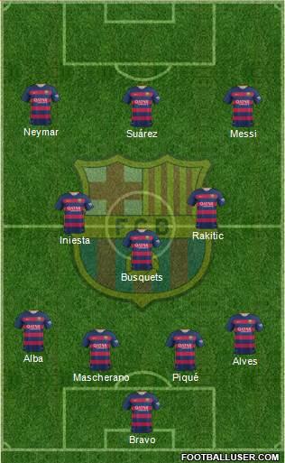 1407036_FC_Barcelona Posible alineación del Barcelona - Jornada 23 - Comunio-Biwenger
