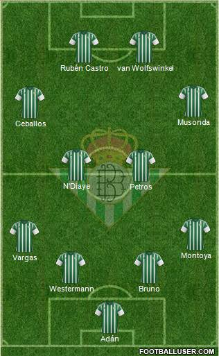 1409608_Real_Betis_B_SAD Posible alineación del Betis - Jornada 24 - Comunio-Biwenger