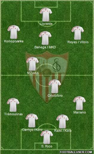 1410249_Sevilla_FC_SAD Posible alineación del Sevilla - Jornada 24 - Comunio-Biwenger