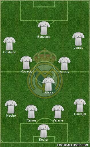 1410565_Real_Madrid_CF Posible alineación del Real Madrid - Jornada 24 - Comunio-Biwenger