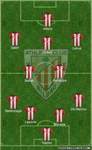 1410721_Athletic_Club Posible alineación del Athletic Club - Jornada 24 - Comunio-Biwenger