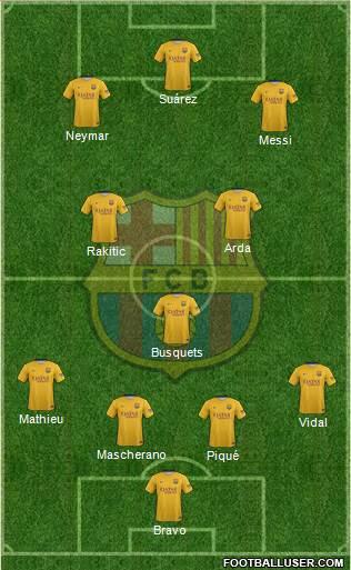 1412596_FC_Barcelona Posible alineación del Barcelona - Jornada 16 (Aplazado) - Comunio-Biwenger