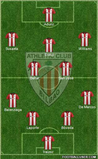 1412700_Athletic_Club Posible alineación del Athletic Club - Jornada 25 - Comunio-Biwenger