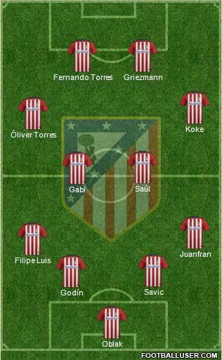 1412703_C_Atletico_Madrid_SAD Posible alineación del Atlético de Madrid - Jornada 25 - Comunio-Biwenger