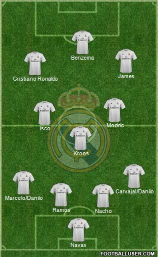 1412990_Real_Madrid_CF Posible alineación del Real Madrid - Jornada 25 - Comunio-Biwenger