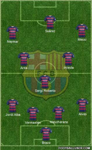 1413394_FC_Barcelona Posible alineación del Barcelona - Jornada 25 - Comunio-Biwenger