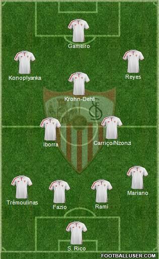 1413454_Sevilla_FC_SAD Posible alineación del Sevilla - Jornada 25 - Comunio-Biwenger