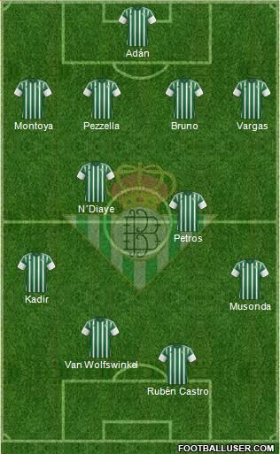 1413647_Real_Betis_B_SAD Posible alineación del Betis - Jornada 25 - Comunio-Biwenger