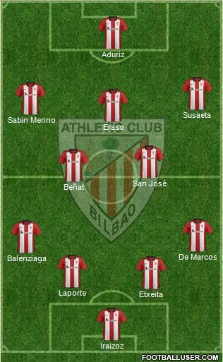 1415810_Athletic_Club Posible alineación del Athletic Club - Jornada 26 - Comunio-Biwenger