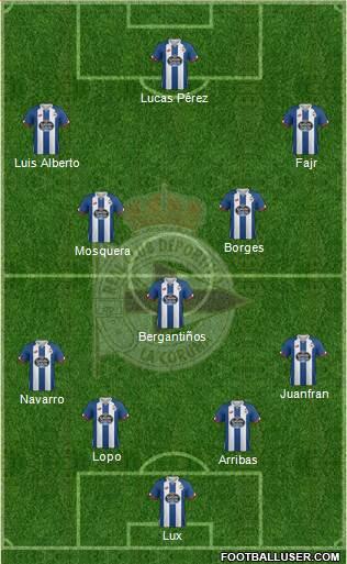 1415816_RC_Deportivo_de_La_Coruna_SAD Posible alineación del Deportivo - Jornada 26 - Comunio-Biwenger