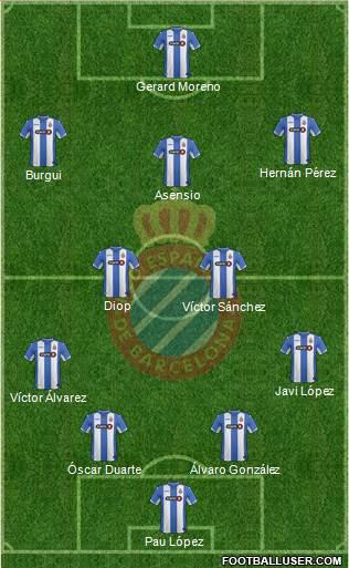 1415822_RCD_Espanyol_de_Barcelona_SAD Posible alineación del Espanyol - Jornada 26 - Comunio-Biwenger