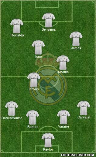 1416589_Real_Madrid_CF Posible alineación del Real Madrid - Jornada 26 - Comunio-Biwenger
