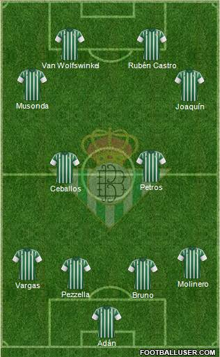1416595_Real_Betis_B_SAD Posible alineación del Betis - Jornada 26 - Comunio-Biwenger