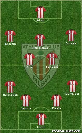 1417896_Athletic_Club Posible alineación del Athletic Club - Jornada 27 (Intersemanal) - Comunio-Biwenger